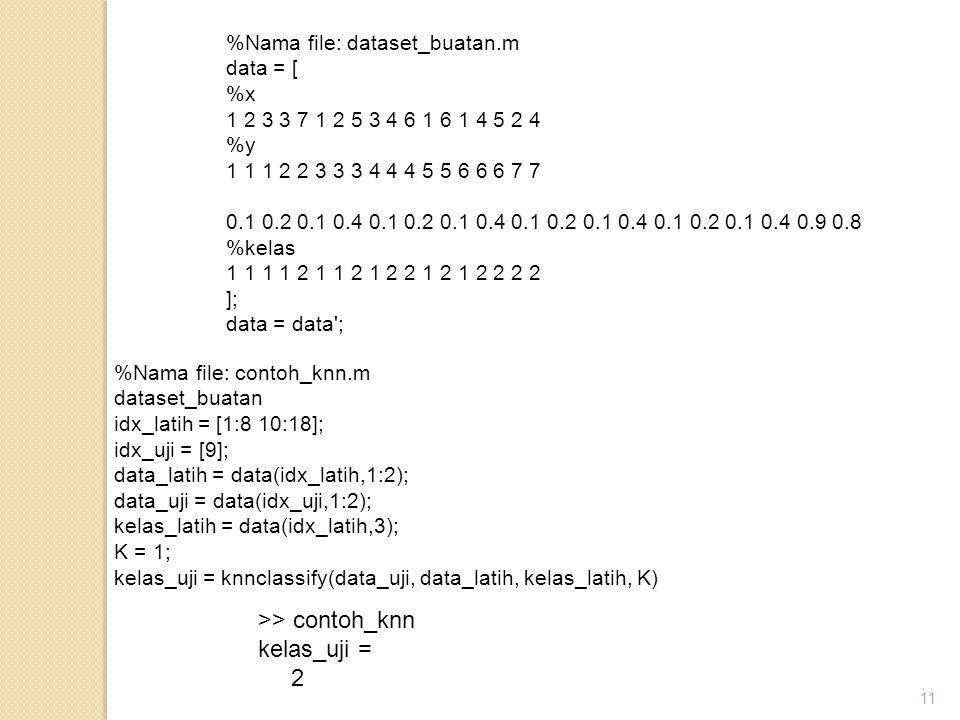 11 %Nama file: contoh_knn.m dataset_buatan idx_latih = [1:8 10:18]; idx_uji = [9]; data_latih = data(idx_latih,1:2); data_uji = data(idx_uji,1:2); kel