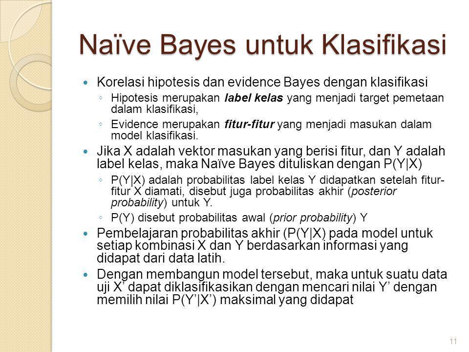 Naïve Bayes untuk Klasifikasi Korelasi hipotesis dan evidence Bayes dengan klasifikasi ◦ Hipotesis merupakan label kelas yang menjadi target pemetaan dalam klasifikasi, ◦ Evidence merupakan fitur-fitur yang menjadi masukan dalam model klasifikasi.