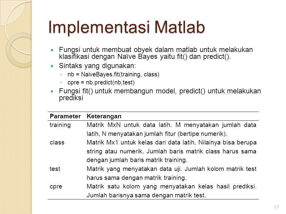 Implementasi Matlab Fungsi untuk membuat obyek dalam matlab untuk melakukan klasifikasi dengan Naïve Bayes yaitu fit() dan predict().