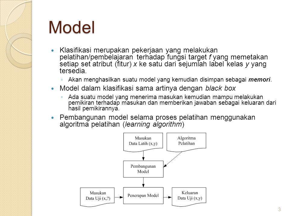 Model Klasifikasi merupakan pekerjaan yang melakukan pelatihan/pembelajaran terhadap fungsi target f yang memetakan setiap set atribut (fitur) x ke satu dari sejumlah label kelas y yang tersedia.