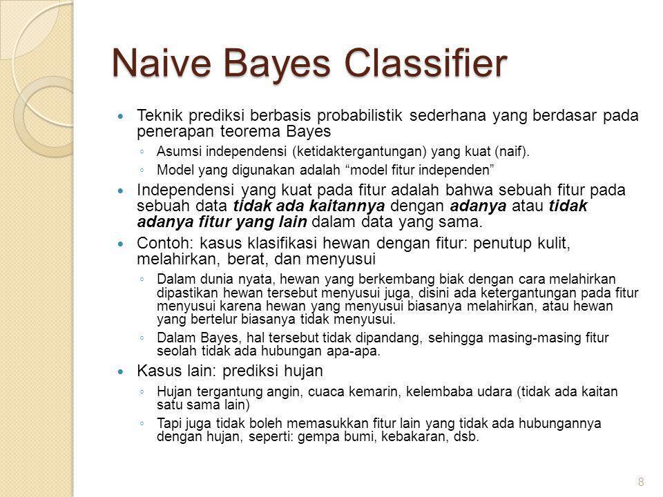 Naive Bayes Classifier Teknik prediksi berbasis probabilistik sederhana yang berdasar pada penerapan teorema Bayes ◦ Asumsi independensi (ketidaktergantungan) yang kuat (naif).