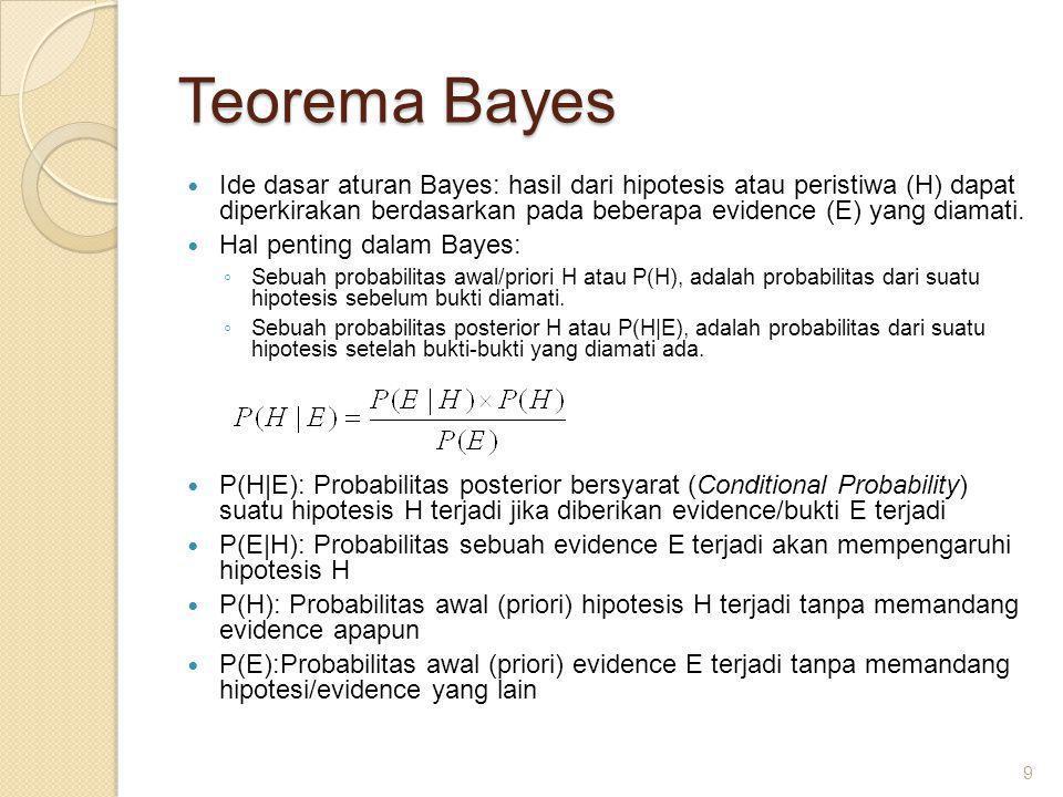 Teorema Bayes Ide dasar aturan Bayes: hasil dari hipotesis atau peristiwa (H) dapat diperkirakan berdasarkan pada beberapa evidence (E) yang diamati.