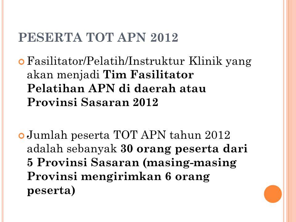 PESERTA TOT APN 2012 Fasilitator/Pelatih/Instruktur Klinik yang akan menjadi Tim Fasilitator Pelatihan APN di daerah atau Provinsi Sasaran 2012 Jumlah