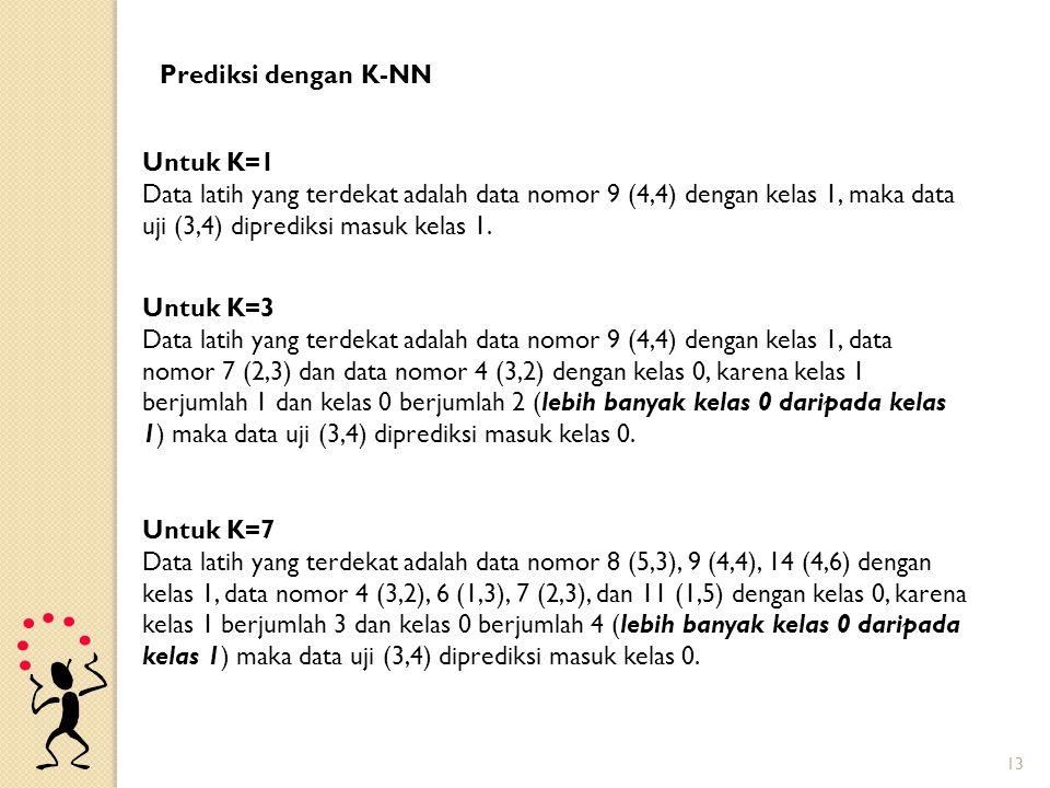 13 Prediksi dengan K-NN Untuk K=1 Data latih yang terdekat adalah data nomor 9 (4,4) dengan kelas 1, maka data uji (3,4) diprediksi masuk kelas 1. Unt