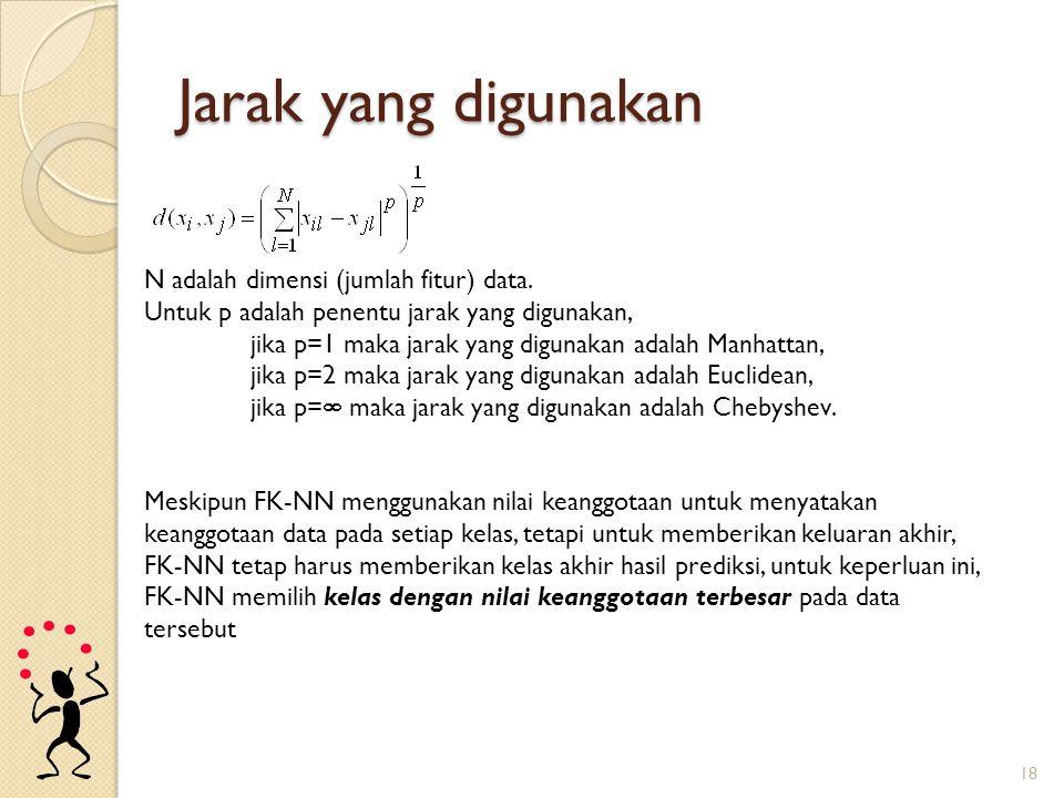 Jarak yang digunakan 18 N adalah dimensi (jumlah fitur) data. Untuk p adalah penentu jarak yang digunakan, jika p=1 maka jarak yang digunakan adalah M