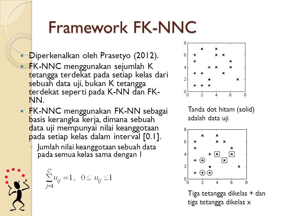 Framework FK-NNC Diperkenalkan oleh Prasetyo (2012). FK-NNC menggunakan sejumlah K tetangga terdekat pada setiap kelas dari sebuah data uji, bukan K t