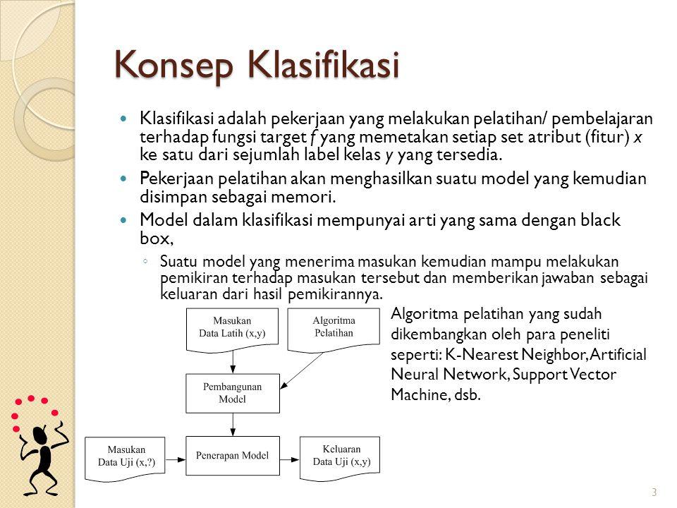 Konsep Klasifikasi Klasifikasi adalah pekerjaan yang melakukan pelatihan/ pembelajaran terhadap fungsi target f yang memetakan setiap set atribut (fit