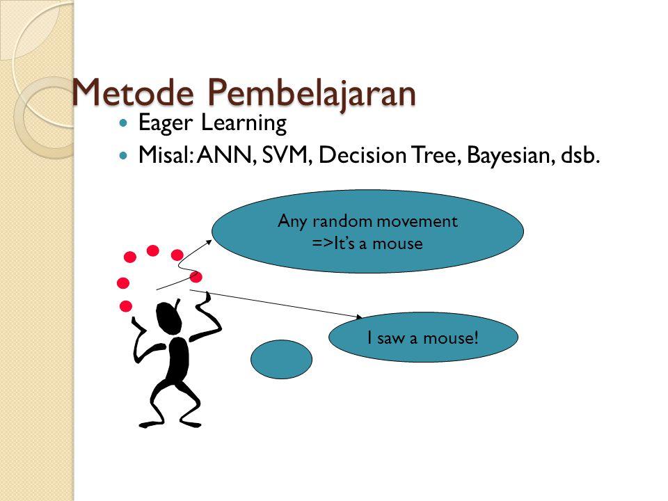 Metode Pembelajaran Its very similar to a Desktop!.