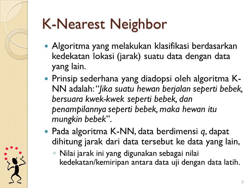 K-Nearest Neighbor Algoritma yang melakukan klasifikasi berdasarkan kedekatan lokasi (jarak) suatu data dengan data yang lain. Prinsip sederhana yang