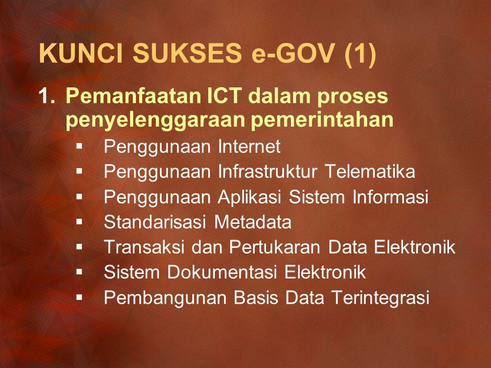 KUNCI SUKSES e-GOV (1) 1.Pemanfaatan ICT dalam proses penyelenggaraan pemerintahan  Penggunaan Internet  Penggunaan Infrastruktur Telematika  Penggunaan Aplikasi Sistem Informasi  Standarisasi Metadata  Transaksi dan Pertukaran Data Elektronik  Sistem Dokumentasi Elektronik  Pembangunan Basis Data Terintegrasi