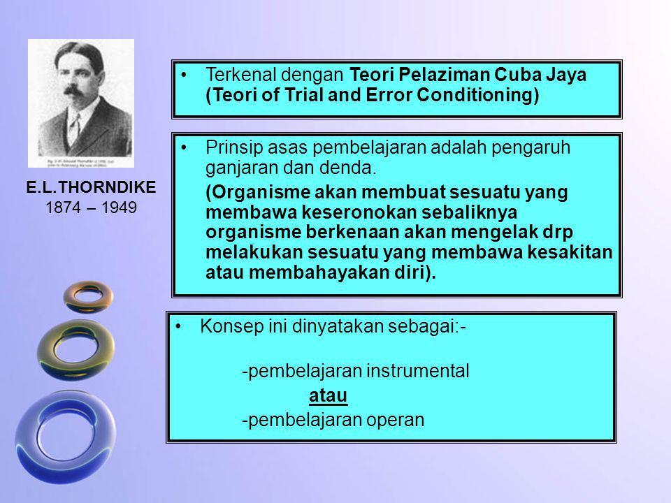 E.L.THORNDIKE 1874 – 1949 Terkenal dengan Teori Pelaziman Cuba Jaya (Teori of Trial and Error Conditioning) Prinsip asas pembelajaran adalah pengaruh