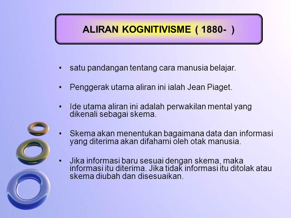 ALIRAN KOGNITIVISME ( 1880- ) satu pandangan tentang cara manusia belajar. Penggerak utama aliran ini ialah Jean Piaget. Ide utama aliran ini adalah p
