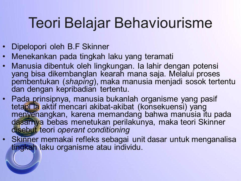 Teori Belajar Behaviourisme Dipelopori oleh B.F Skinner Menekankan pada tingkah laku yang teramati Manusia dibentuk oleh lingkungan. Ia lahir dengan p