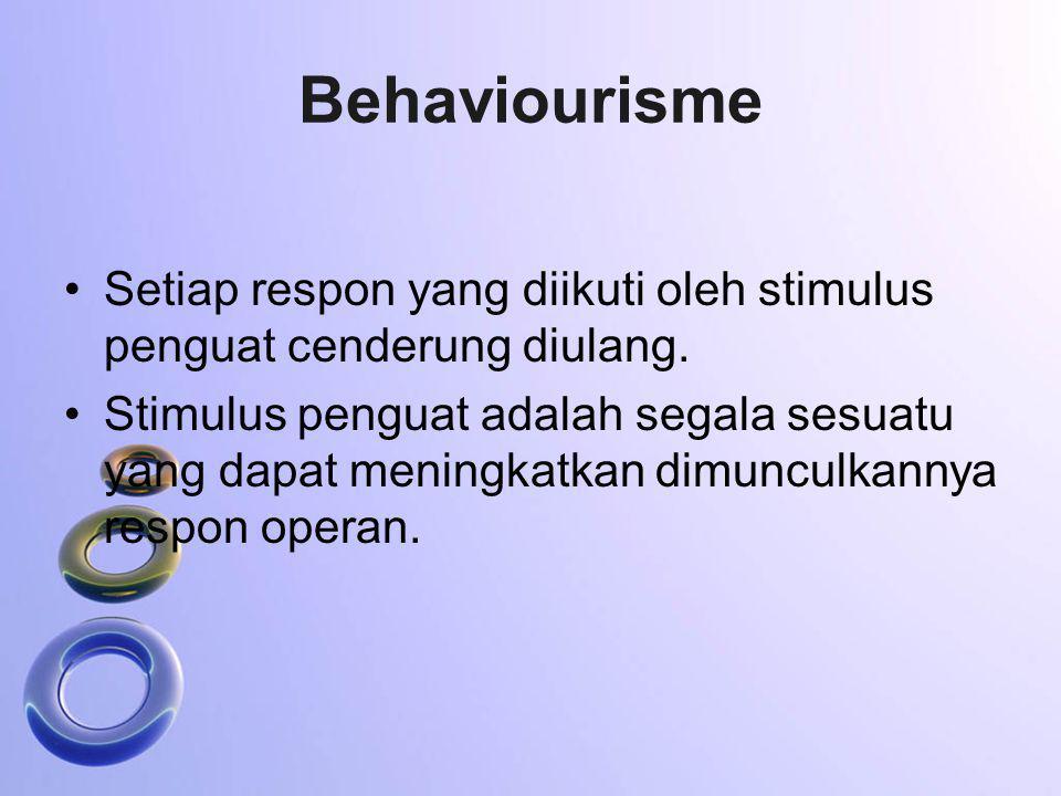 Behaviourisme Setiap respon yang diikuti oleh stimulus penguat cenderung diulang. Stimulus penguat adalah segala sesuatu yang dapat meningkatkan dimun