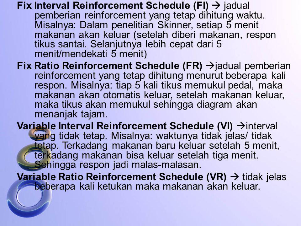 Fix Interval Reinforcement Schedule (FI)  jadual pemberian reinforcement yang tetap dihitung waktu. Misalnya: Dalam penelitian Skinner, setiap 5 meni