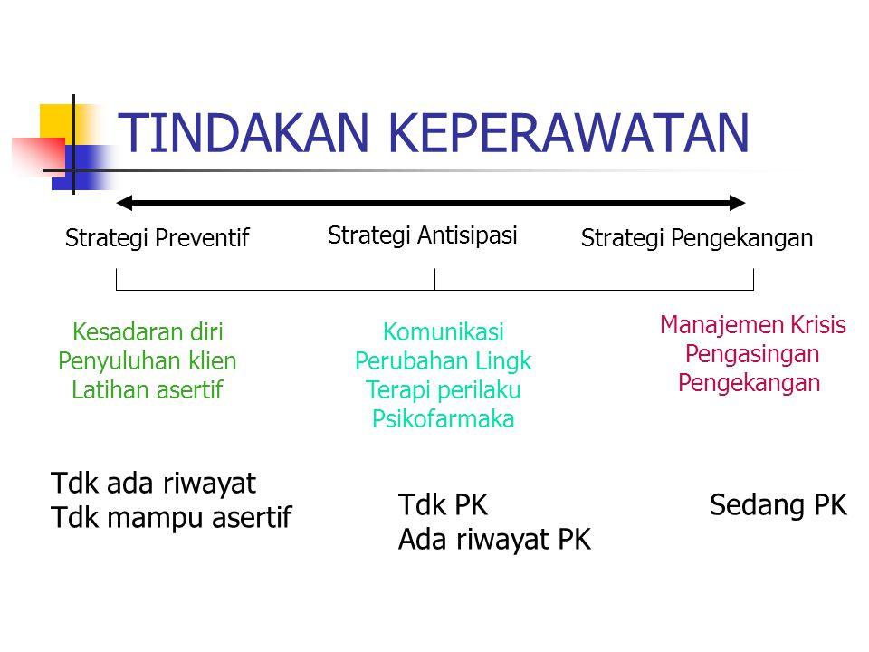 TINDAKAN KEPERAWATAN Strategi Preventif Strategi Antisipasi Strategi Pengekangan Kesadaran diri Penyuluhan klien Latihan asertif Komunikasi Perubahan