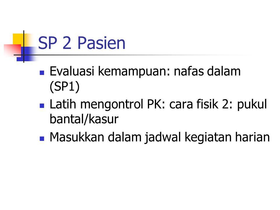 SP 2 Pasien Evaluasi kemampuan: nafas dalam (SP1) Latih mengontrol PK: cara fisik 2: pukul bantal/kasur Masukkan dalam jadwal kegiatan harian