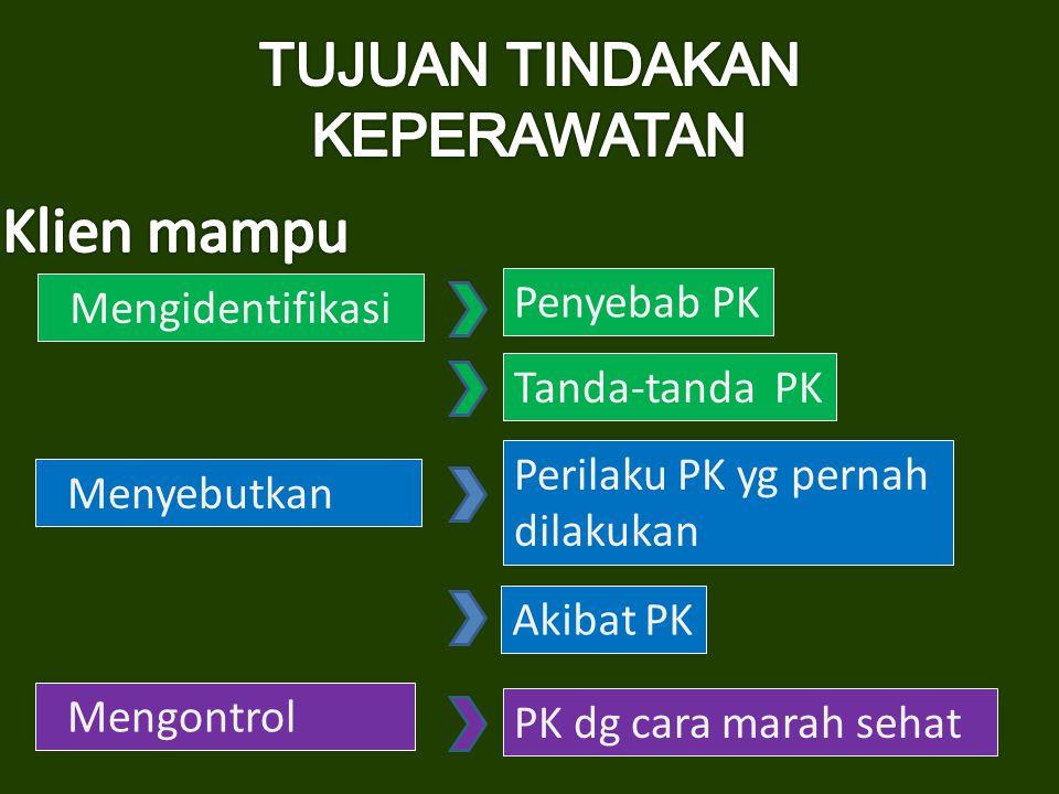 Tanda-tanda PK Perilaku PK yg pernah dilakukan Akibat PK PK dg cara marah sehat Penyebab PK Mengidentifikasi Menyebutkan Mengontrol