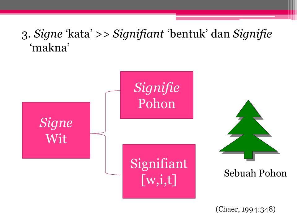 3. Signe 'kata' >> Signifiant 'bentuk' dan Signifie 'makna' Signe Wit Signifie Pohon Signifiant [w,i,t] Sebuah Pohon (Chaer, 1994:348)