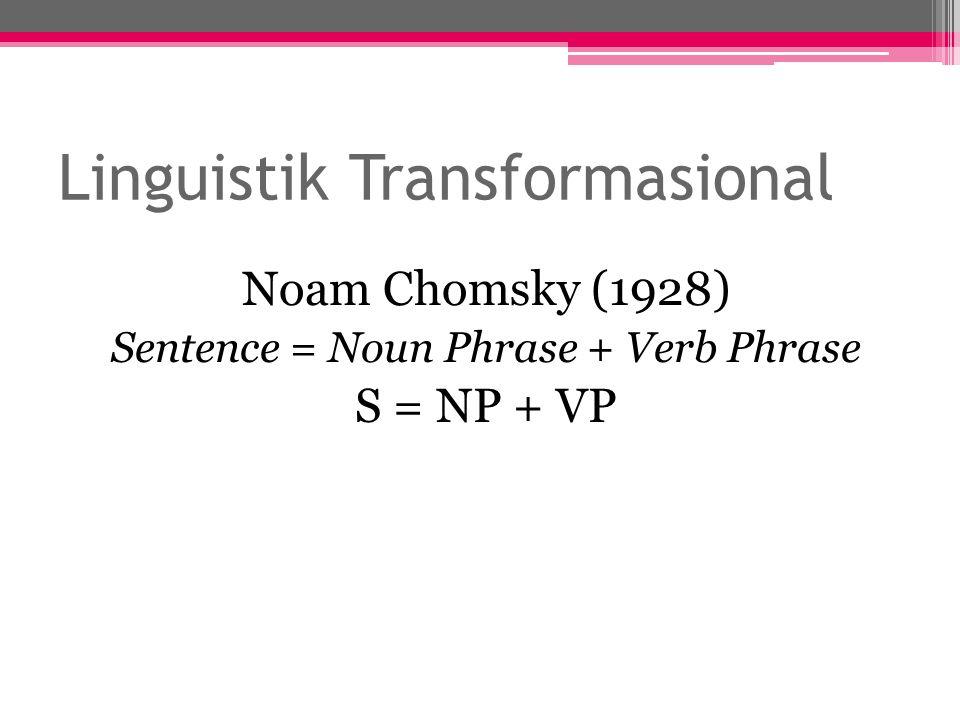 Linguistik Transformasional Noam Chomsky (1928) Sentence = Noun Phrase + Verb Phrase S = NP + VP