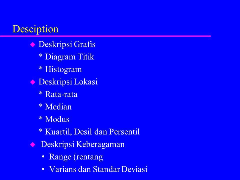 Desciption u Deskripsi Grafis * Diagram Titik * Histogram u Deskripsi Lokasi * Rata-rata * Median * Modus * Kuartil, Desil dan Persentil u Deskripsi K