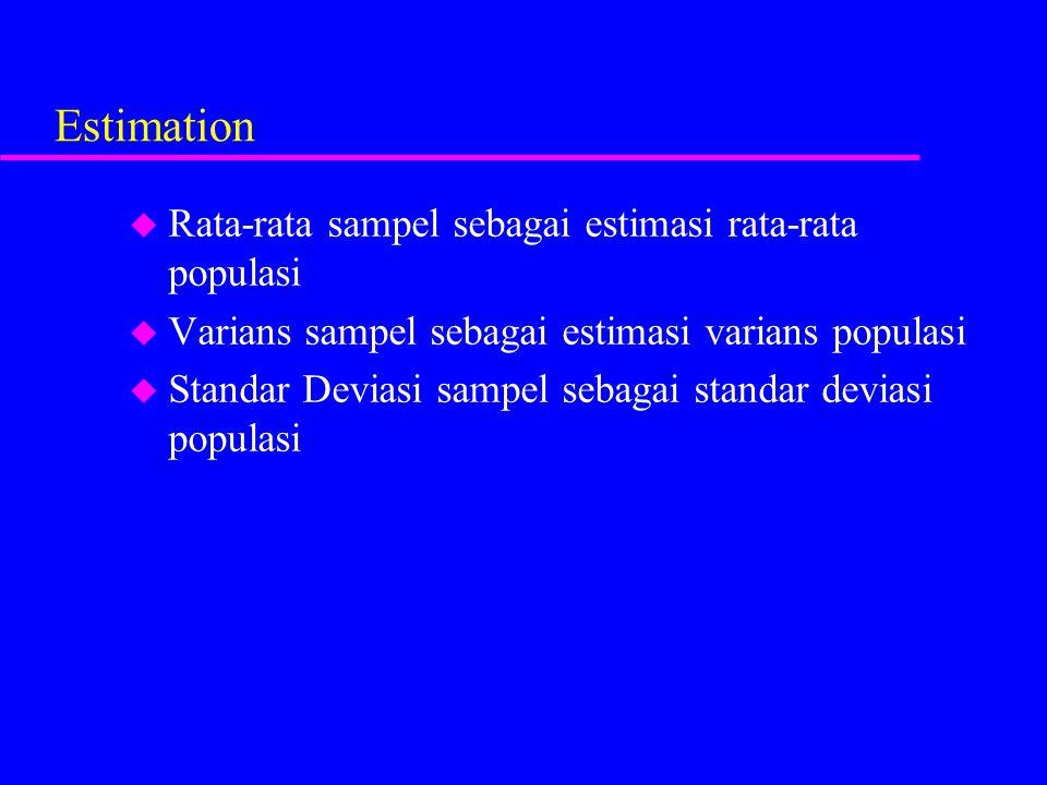Estimation u Rata-rata sampel sebagai estimasi rata-rata populasi u Varians sampel sebagai estimasi varians populasi u Standar Deviasi sampel sebagai