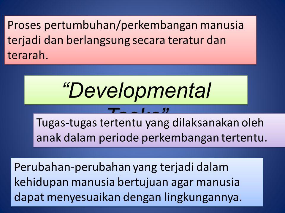 """""""Developmental Tasks"""" Proses pertumbuhan/perkembangan manusia terjadi dan berlangsung secara teratur dan terarah. Tugas-tugas tertentu yang dilaksanak"""