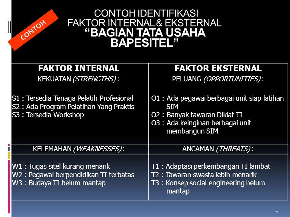 "CONTOH IDENTIFIKASI FAKTOR INTERNAL & EKSTERNAL ""BAGIAN TATA USAHA BAPESITEL"" FAKTOR INTERNALFAKTOR EKSTERNAL KEKUATAN (STRENGTHS) :PELUANG (OPPORTUNI"