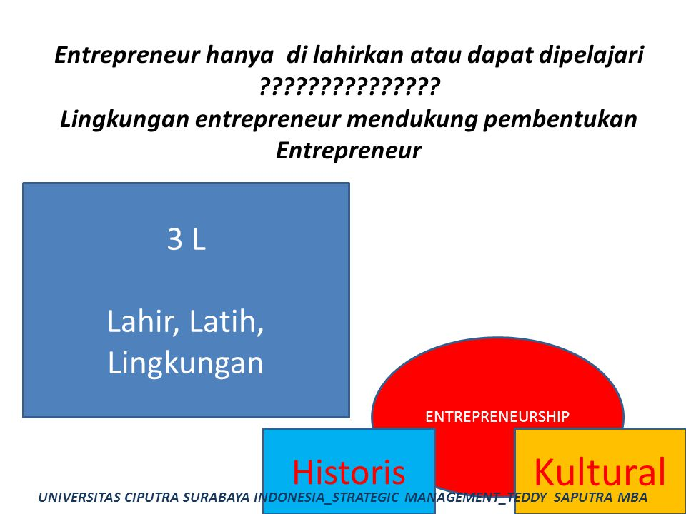 ENTREPRENEURSHIP Kultural Entrepreneur hanya di lahirkan atau dapat dipelajari ??????????????? Lingkungan entrepreneur mendukung pembentukan Entrepren