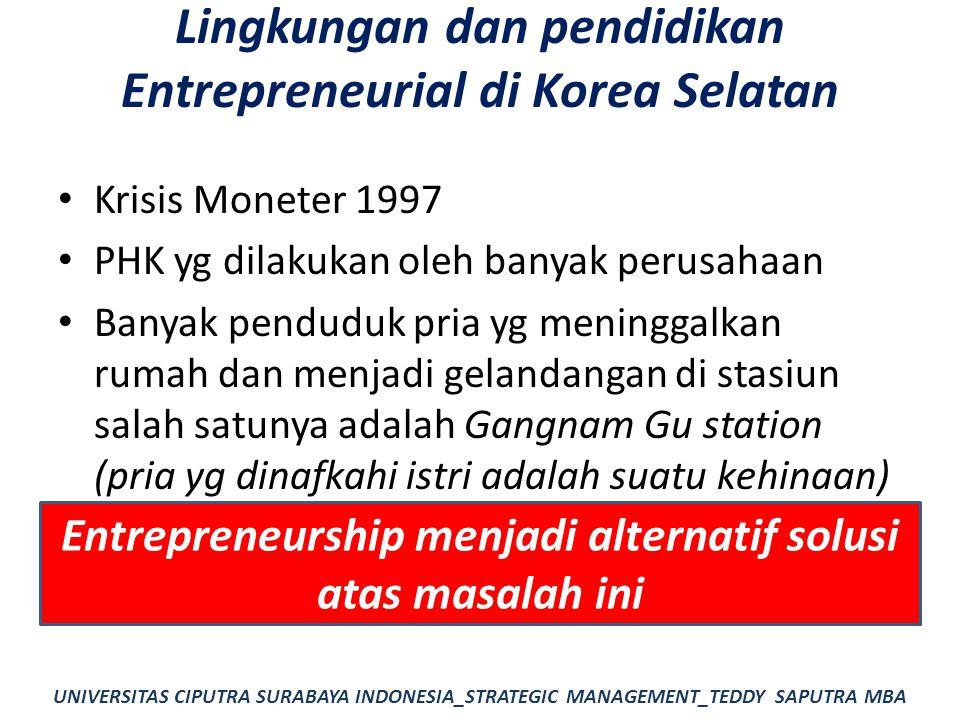 Lingkungan dan pendidikan Entrepreneurial di Korea Selatan Krisis Moneter 1997 PHK yg dilakukan oleh banyak perusahaan Banyak penduduk pria yg meningg