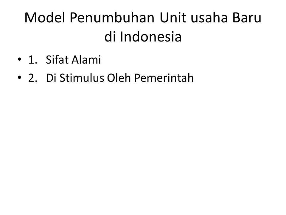 Model Penumbuhan Unit usaha Baru di Indonesia 1.Sifat Alami 2.Di Stimulus Oleh Pemerintah