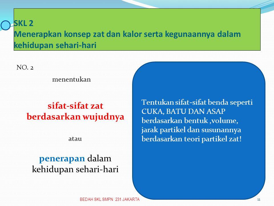 SKL 2 Menerapkan konsep zat dan kalor serta kegunaannya dalam kehidupan sehari-hari sifat-sifat zat berdasarkan wujudnya penerapan dalam kehidupan sehari-hari NO.