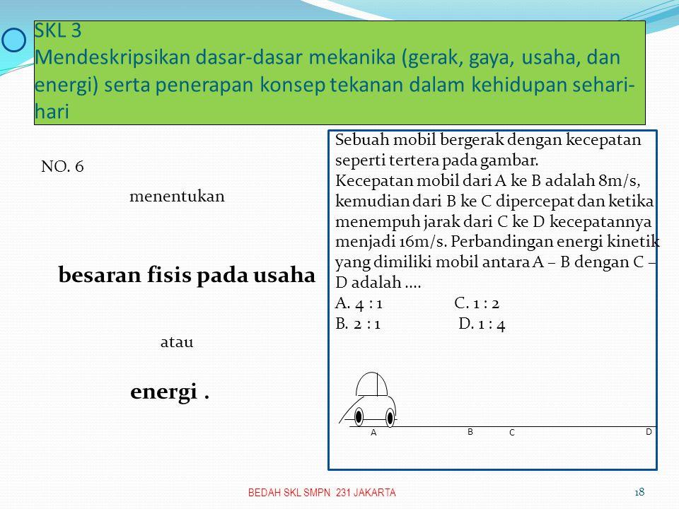 SKL 3 Mendeskripsikan dasar-dasar mekanika (gerak, gaya, usaha, dan energi) serta penerapan konsep tekanan dalam kehidupan sehari- hari besaran fisis pada usaha energi.