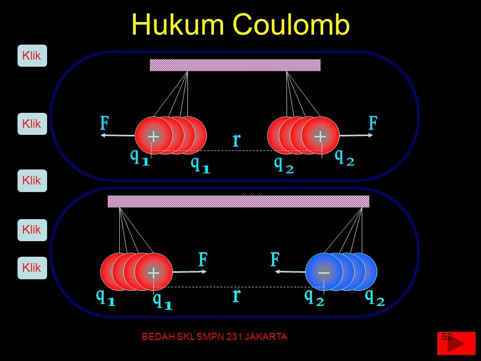 Hukum Coulomb Klik BEDAH SKL SMPN 231 JAKARTA52