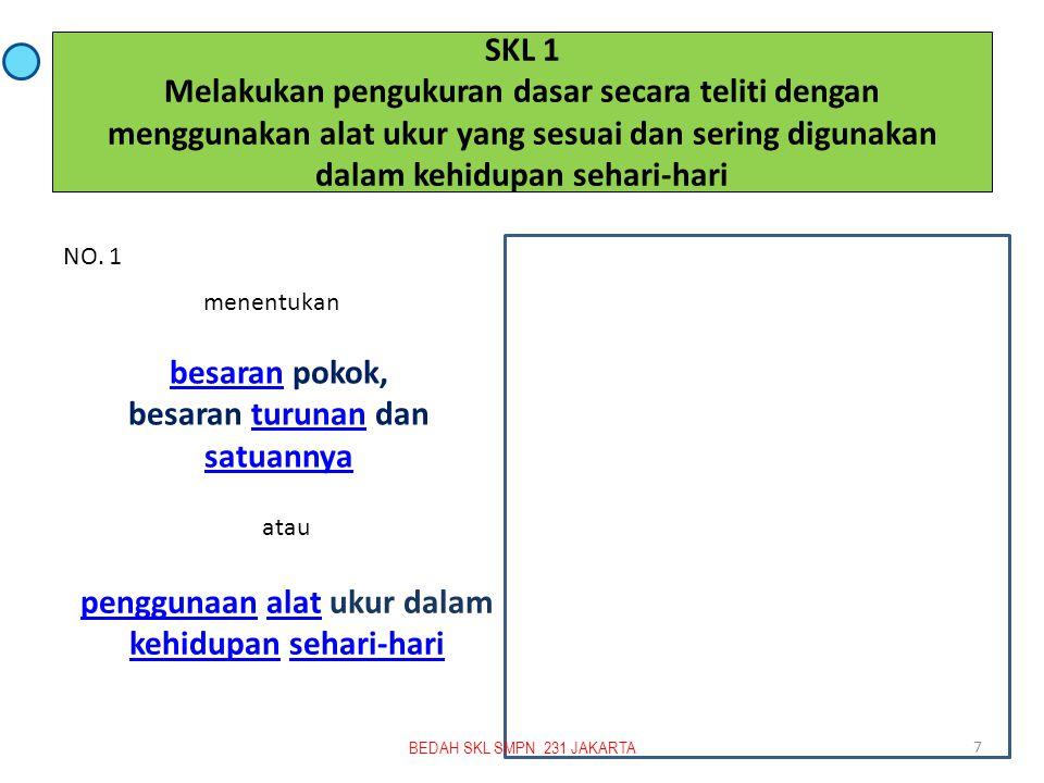SKL 8 Memahami klasifikasi zat serta perubahannya larutan asam, basa atau garam NO.