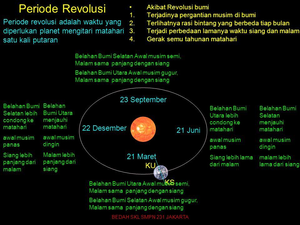 Periode Revolusi Akibat Revolusi bumi 1.Terjadinya pergantian musim di bumi 2.Terlihatnya rasi bintang yang berbeda tiap bulan 3.Terjadi perbedaan lamanya waktu siang dan malam 4.Gerak semu tahunan matahari Periode revolusi adalah waktu yang diperlukan planet mengitari matahari satu kali putaran KU KS 21 Maret 21 Juni 23 September 22 Desember Belahan Bumi Utara lebih condong ke matahari awal musim panas Siang lebih lama dari malam Belahan Bumi Utara menjauhi matahari awal musim dingin Malam lebih panjang dari siang Belahan Bumi Utara Awal musim gugur, Malam sama panjang dengan siang Belahan Bumi Utara Awal musim semi, Malam sama panjang dengan siang Belahan Bumi Selatan menjauhi matahari awal musim dingin malam lebih lama dari siang Belahan Bumi Selatan lebih condong ke matahari awal musim panas Siang lebih panjang dari malam Belahan Bumi Selatan Awal musim semi, Malam sama panjang dengan siang Belahan Bumi Selatan Awal musim gugur, Malam sama panjang dengan siang BEDAH SKL SMPN 231 JAKARTA 75