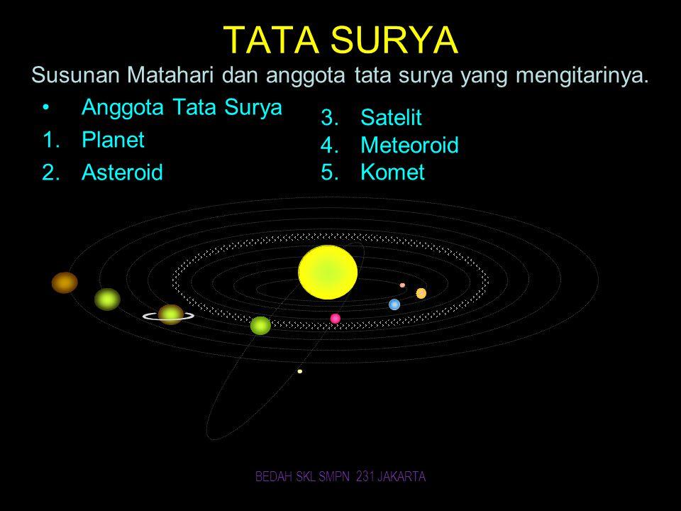 TATA SURYA Susunan Matahari dan anggota tata surya yang mengitarinya.