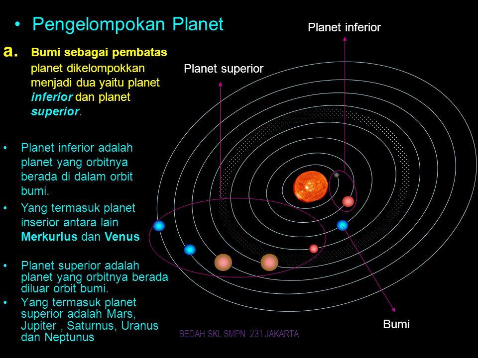 a. Bumi sebagai pembatas planet dikelompokkan menjadi dua yaitu planet inferior dan planet superior. Planet inferior adalah planet yang orbitnya berad
