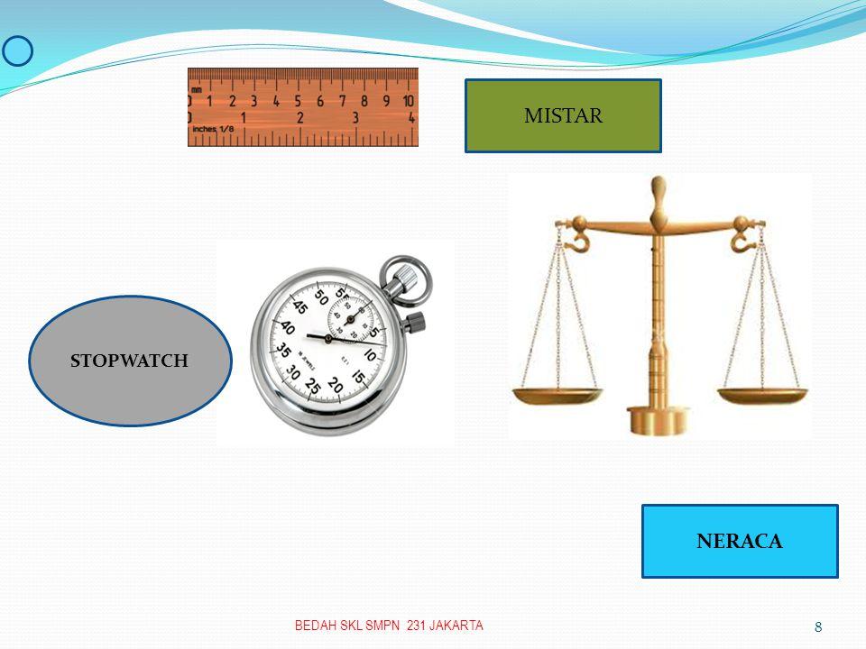 Dalam perhitungan Lensa negatif membentuk bayangan maya di depan lensa Benda yang berada pada jarak tak hingga (So =  ) bayangannya terbentuk pada titik jauhnya (Si = -PR) Dengan rumus pembentukan bayangan 1/f = 1/So + 1/Si 1/f = 1/  + 1/(-PR) 1/f = 0 + 1/(-PR) F = - PR Kekuatan lensa yang digunakan P = 1/f = 1/(-PR) P = 100/(-PR) BEDAH SKL SMPN 231 JAKARTA39