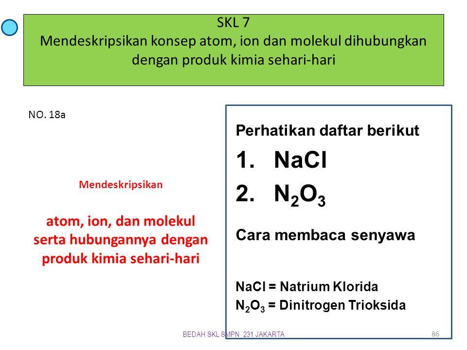 SKL 7 Mendeskripsikan konsep atom, ion dan molekul dihubungkan dengan produk kimia sehari-hari atom, ion, dan molekul serta hubungannya dengan produk kimia sehari-hari NO.