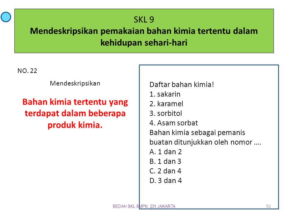SKL 9 Mendeskripsikan pemakaian bahan kimia tertentu dalam kehidupan sehari-hari Bahan kimia tertentu yang terdapat dalam beberapa produk kimia.