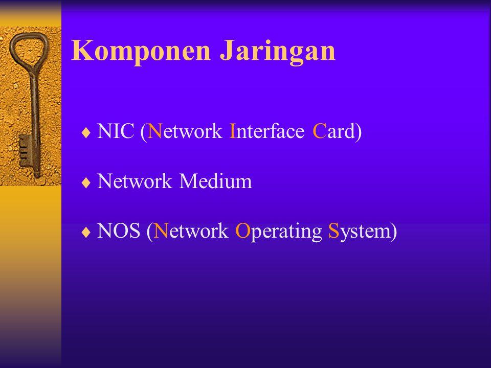 Komponen Jaringan  NIC (Network Interface Card)  Network Medium  NOS (Network Operating System)