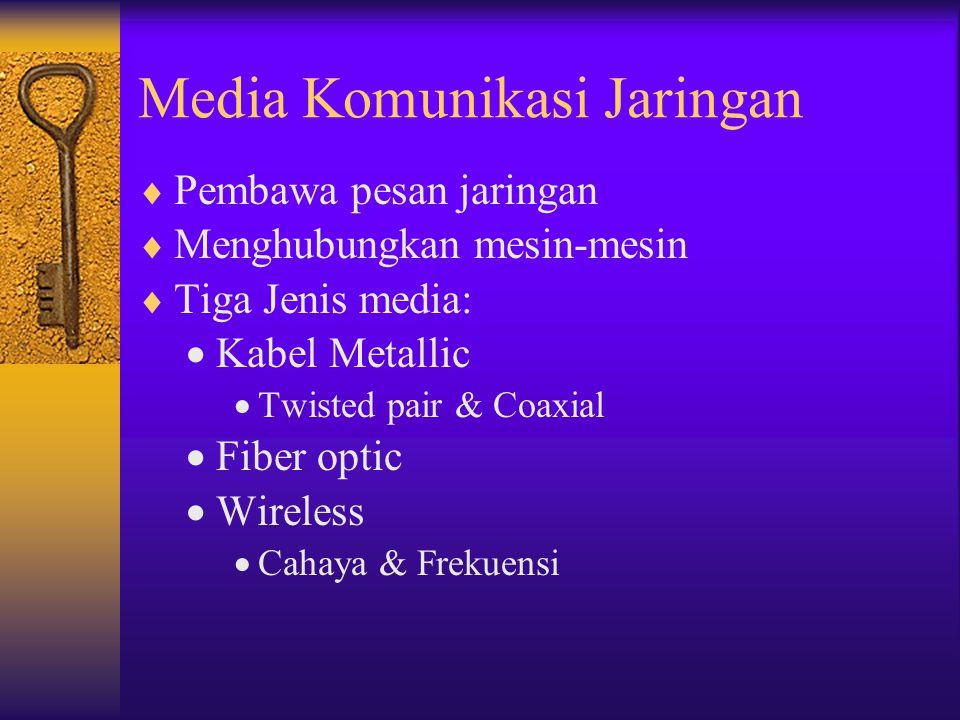 Media Komunikasi Jaringan  Pembawa pesan jaringan  Menghubungkan mesin-mesin  Tiga Jenis media:  Kabel Metallic  Twisted pair & Coaxial  Fiber o
