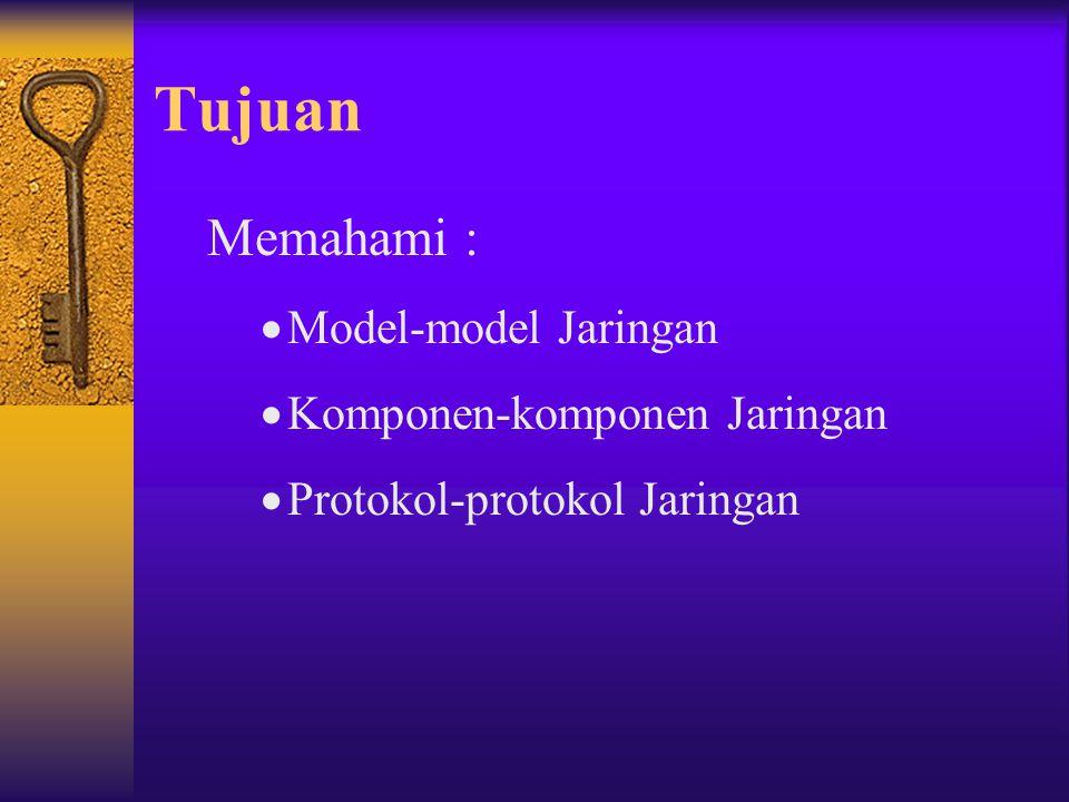Tujuan Memahami :  Model-model Jaringan  Komponen-komponen Jaringan  Protokol-protokol Jaringan