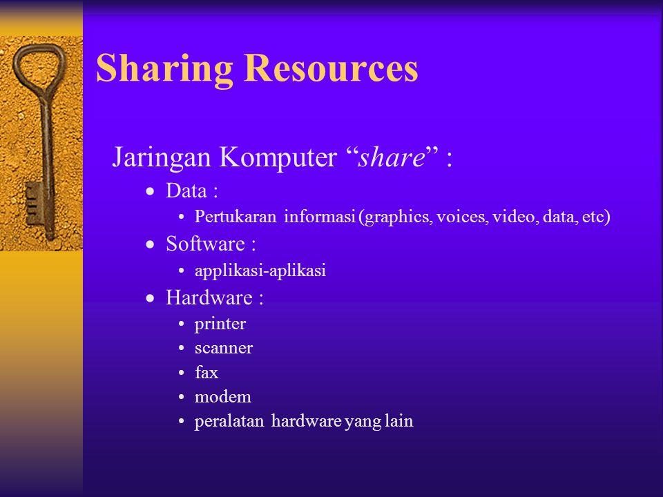 "Sharing Resources Jaringan Komputer ""share"" :  Data : Pertukaran informasi (graphics, voices, video, data, etc)  Software : applikasi-aplikasi  Har"