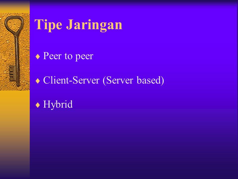 Tipe Jaringan  Peer to peer  Client-Server (Server based)  Hybrid