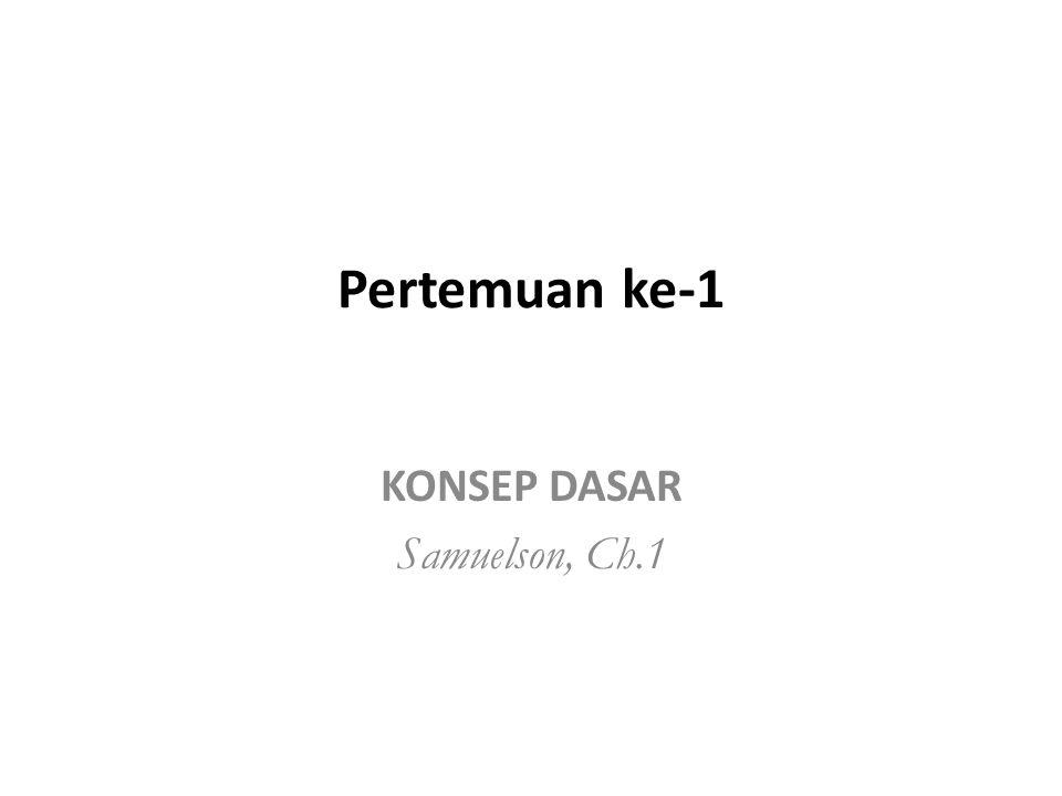 Pertemuan ke-1 KONSEP DASAR Samuelson, Ch.1
