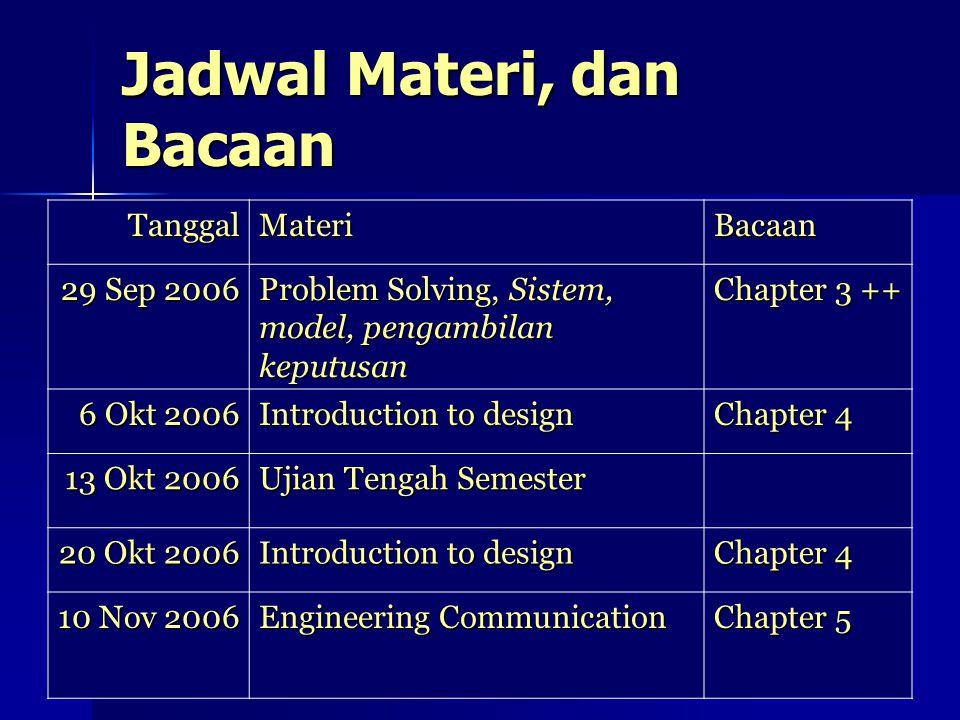 IE10T1 Konsep Teknologi - Kuliah Perdana10 Jadwal Materi, dan Bacaan TanggalMateriBacaan 29 Sep 2006 Problem Solving, Sistem, model, pengambilan keput