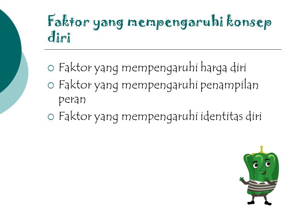 Faktor yang mempengaruhi konsep diri  Faktor yang mempengaruhi harga diri  Faktor yang mempengaruhi penampilan peran  Faktor yang mempengaruhi iden