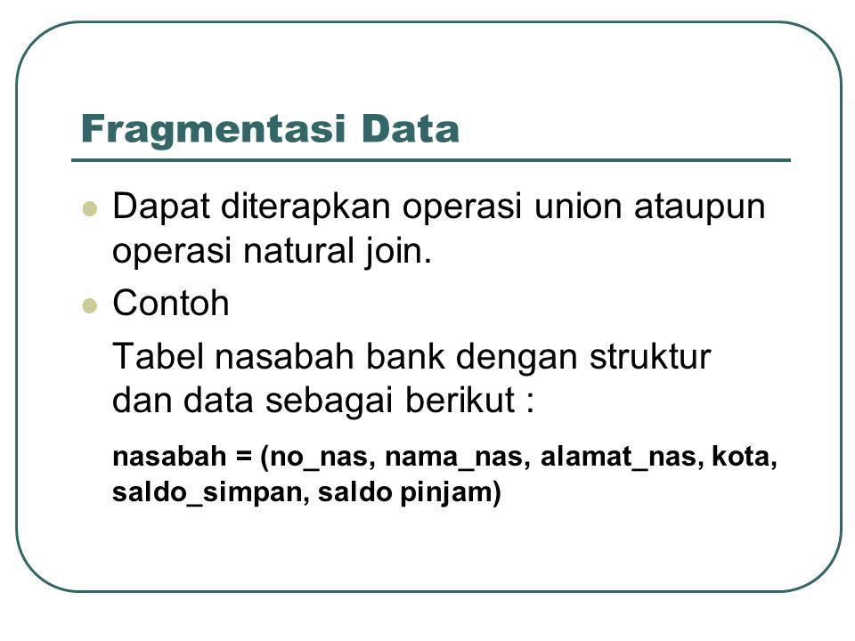 Fragmentasi Data Dapat diterapkan operasi union ataupun operasi natural join. Contoh Tabel nasabah bank dengan struktur dan data sebagai berikut : nas